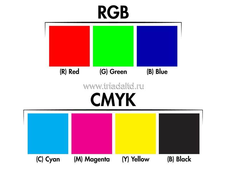 Как rgb сделать cmyk в кореле